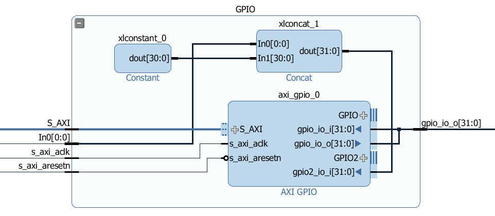 Red Pitaya FPGA Project 5 – High-Bandwidth Averager » Anton